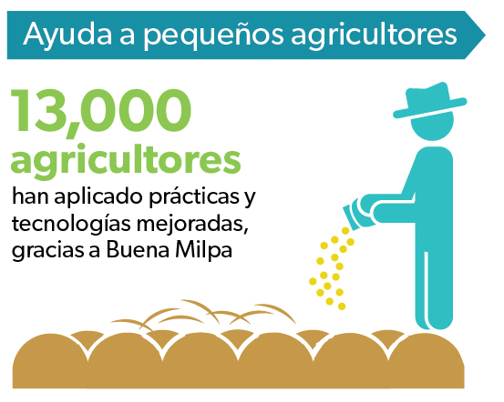 Infografia_PequenosAgricultores-01